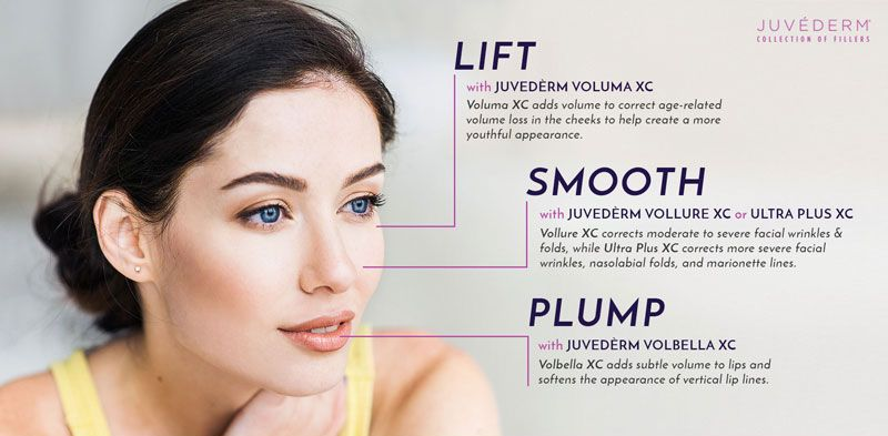 Top Tulsa Botox | We Are A Locally Owned And Operated Medical Spa